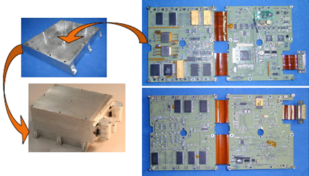 The MEX engineering model board, package and location at the bottom of the ICARE-NG instrument
