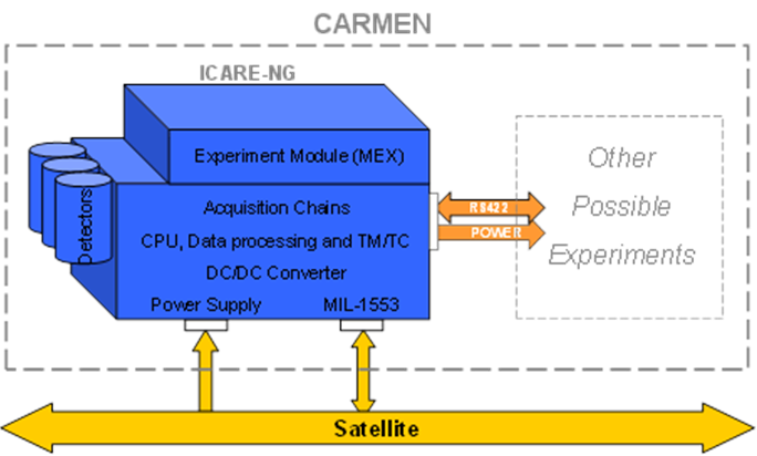 bpc_carmen-description-fonctionnelle_en.png
