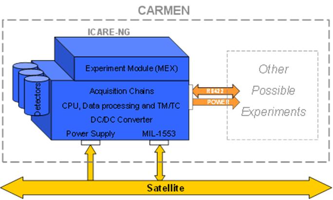 bpc_carmen-description-fonctionnelle_en.png